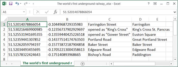This File Type Saves Placemarks Coordinates Description Label Columns Latitude Longitude Description Label