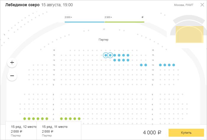 Яндекс купить билеты кино волшебный билет в кино