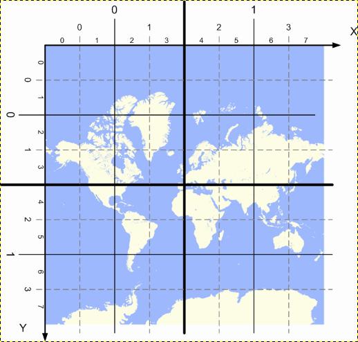 Coordinates and projections yandex teknolojileri tiles gumiabroncs Images