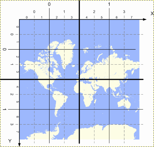Coordinates On A Map Background theory — Yandex Technologies Coordinates On A Map