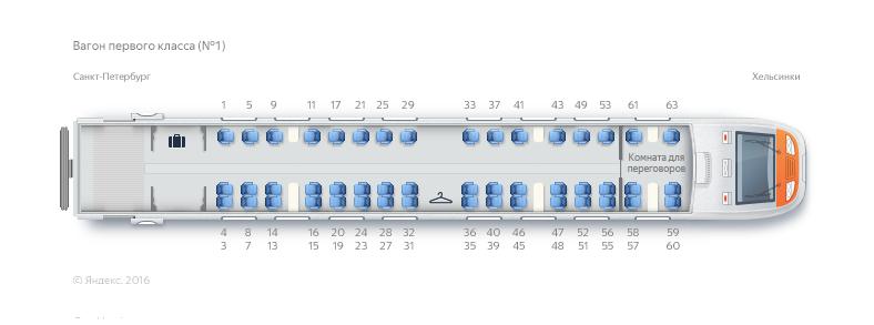 Поезд 69 схема вагонов
