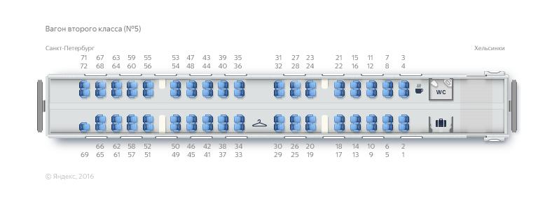 Аллегро схема вагона 7