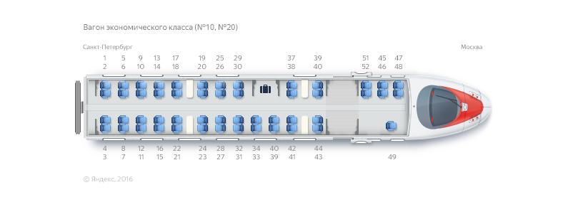 Схема мест в вагонах поездов дальнего следования