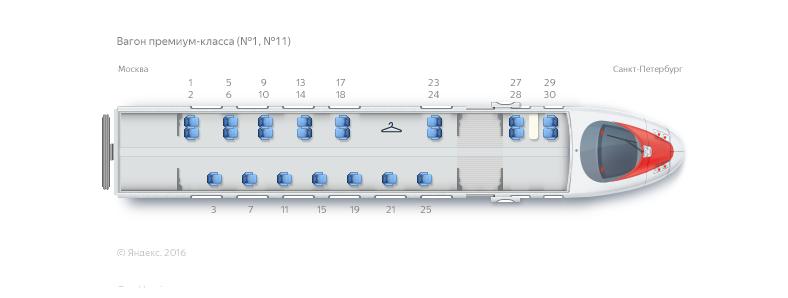 Схема сапсана с направлением движения и окнами