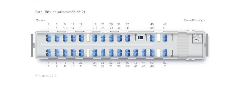 Схема вагона 19 сапсан