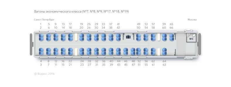 в схема вагоне 3с расположения сидячем мест