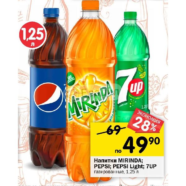 mirinda drink by pepsico launch of Brad jakeman is leaving pepsico after leading its global campaign for brands pepsi, 7up, mirinda pepsico's carbonated soft drink.