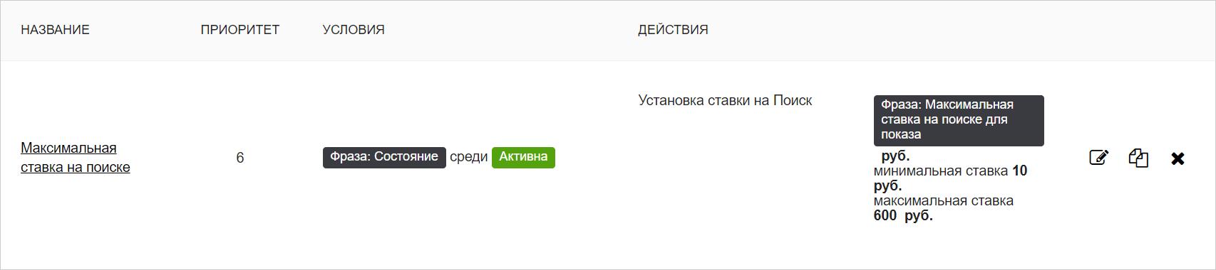 Правило для Яндекс.Директ