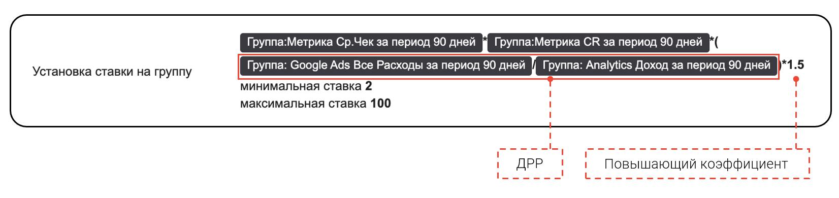 Оптимизация ДРР