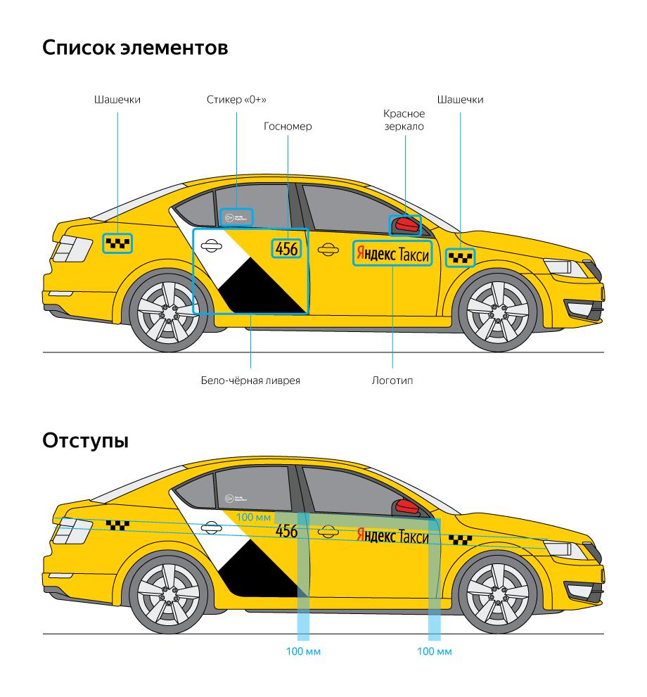 авто для Яндекса Москва